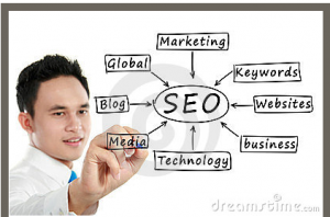 Effective Tips to Create an SEO Friendly Blog