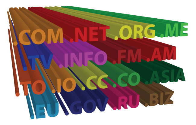 Domain Name: How Many Extension Should You Register? - Top