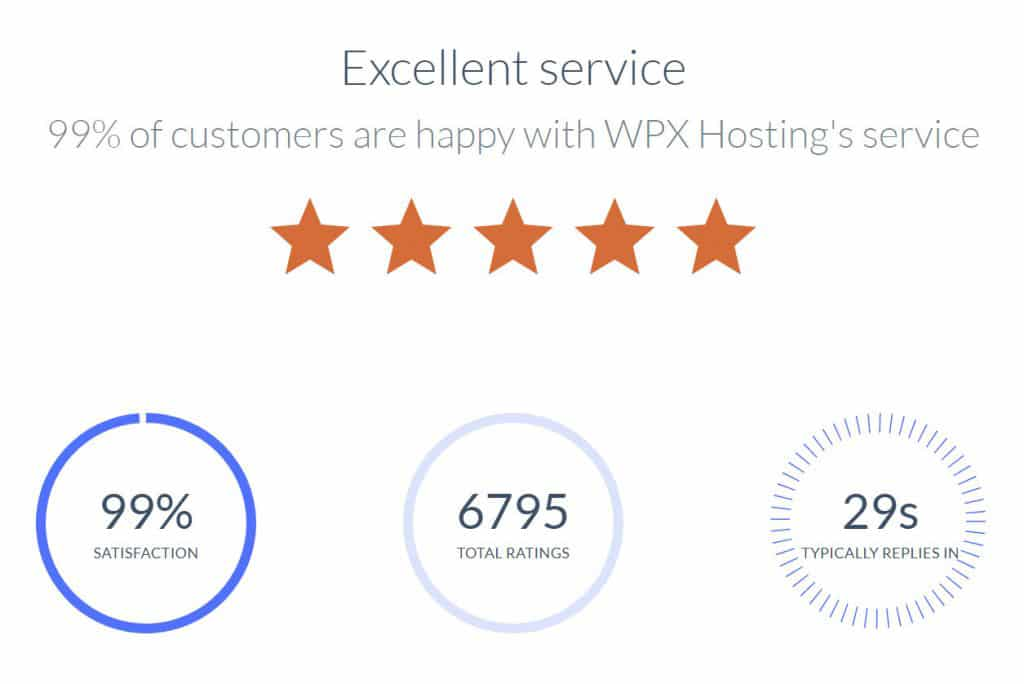 WPX Web Hosting Deals