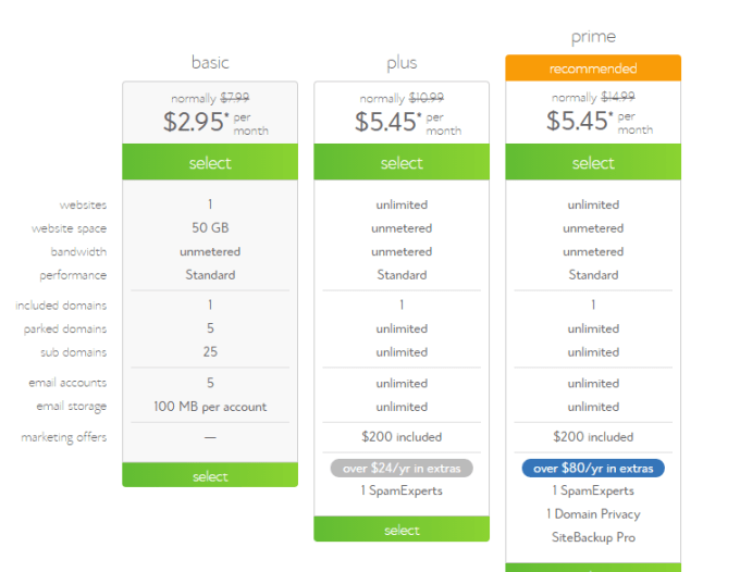 bluehost deals